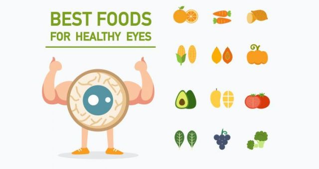 healthy-diet-for-eyes