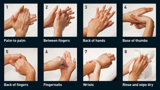 Hand-washing-steps