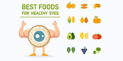 Healthy Food for Eyes